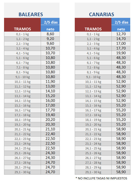 TARIFA CANARIAS BALEARES
